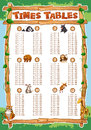 Times Tables Chart With Animals In Background Stock Photos - 95803403