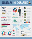 Military Infographic Design Of Army Force Defense Stock Photos - 98054203