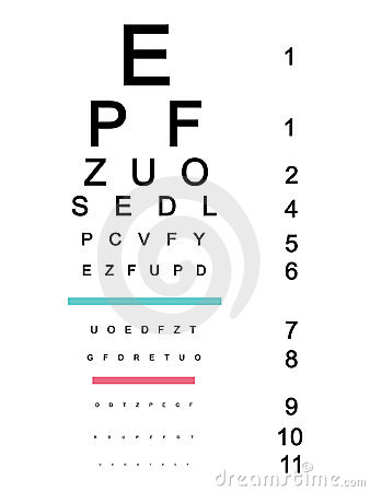Eye's sight check table