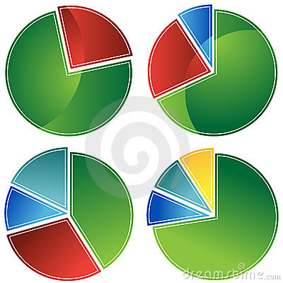 Set of Pie Charts