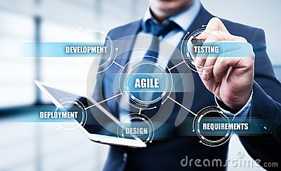 Agile Software Development Business Internet Techology Concept