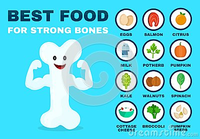 Best food for strong bones. Strong healthy