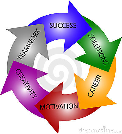 Colorful circle - way to success