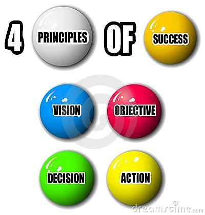 Four Principles Of Success