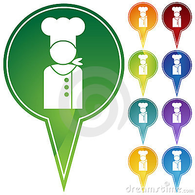 Marker Points - Chef