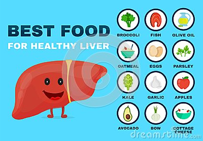 Best food for strong liver. Strong healthy