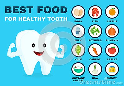 Best food for healthy tooth. Strong tooth