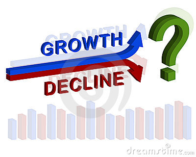 Growth vs. Decline