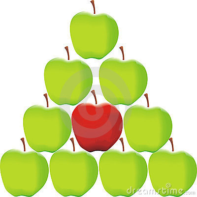 Apple's pyramid