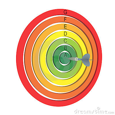 Target energy performance scale