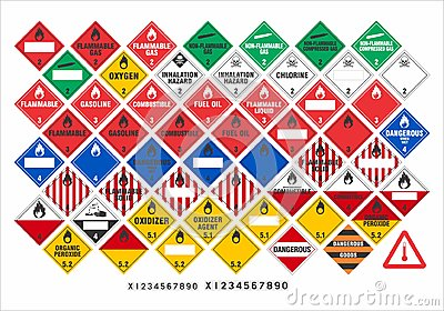 Safety warning signs - Transport Signs 2/3 - Vector