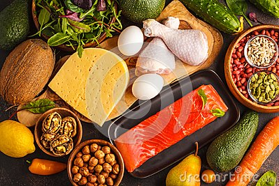 Keto ketogenic diet concept. Balanced low-carb food background