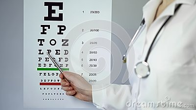 Eye doctor pointing at medical table with letters, examining patients eyesight