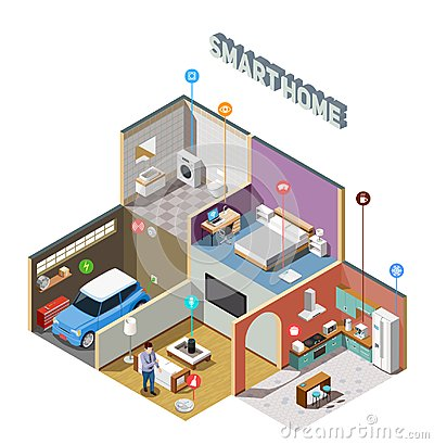 Smart Home IOT Isometric Composition