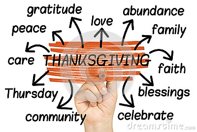 Thanksgiving Wordcloud or tagcloud hand highlighting isolated