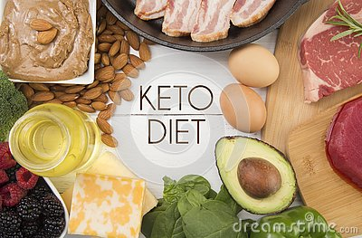 Foods that are Perfect for the Keto Diet