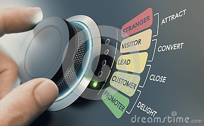 Successful Inbound Marketing Campaign Concept. Leads Generation, Convert Strangers to Promoters
