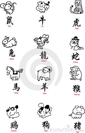 Chinese Zodiac Sings Japanese Symbols And Names