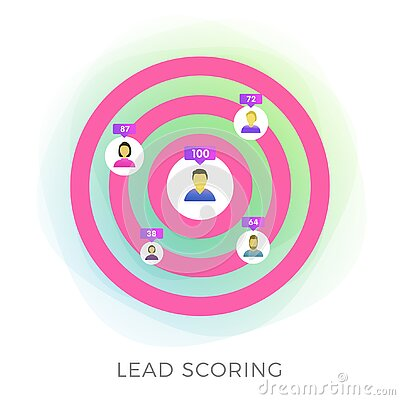 Lead Scoring flat vector icon. Ideal customer profile business concept. Marketing strategy, predictive sales and targeted ads