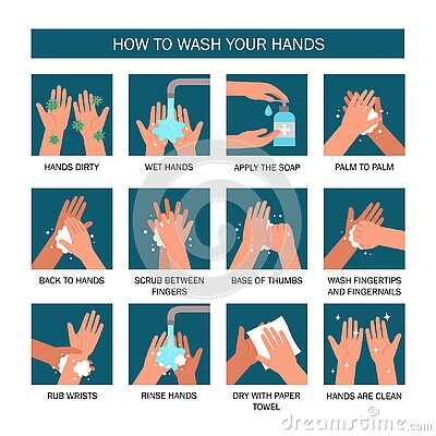Healthcare educational infographic shows Steps of How to wash your hands.