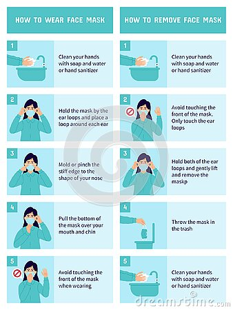 How to wear and remove face mask properly. Flat design illustration.