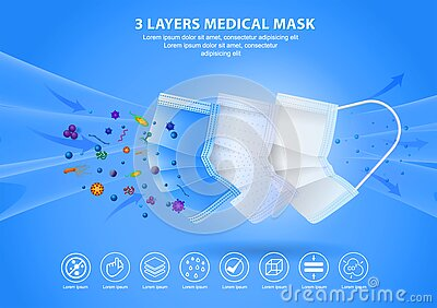 Set of three layer surgical mask or fluid resistant medical face mask material or air   flow illustration protection medical mask
