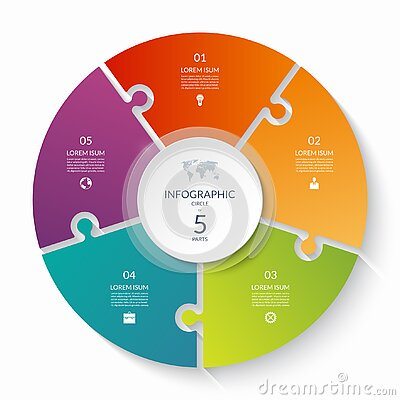 Puzzle infographic circle with 5 steps, options, pieces. Five-part cycle chart.