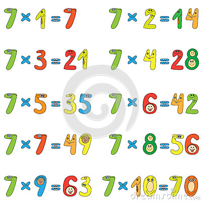 Multiplication Table Of 7