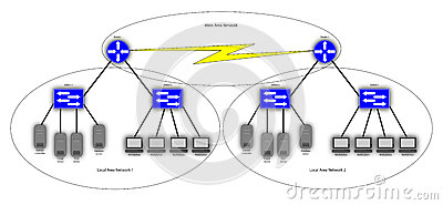 wide area network diagram