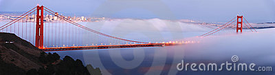 Golden Gate Bridge panoramic