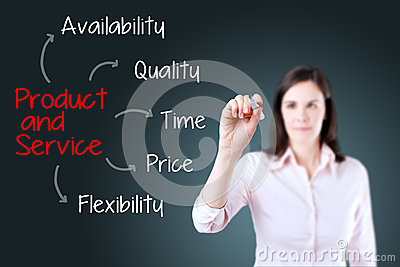Business woman writing product and service attribute. Blue background.
