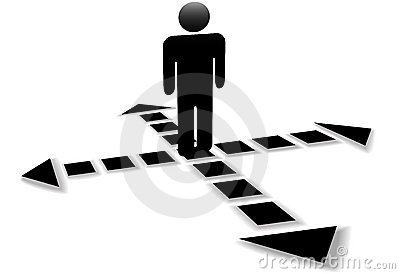 Arrows Point Directions Person