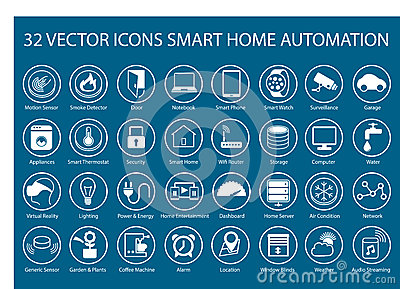 Customizable icons for infographics regarding smart home automation