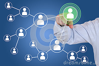 Relations and contacts in social network
