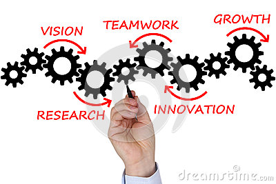 Businessman writing business plan for success, team and growth