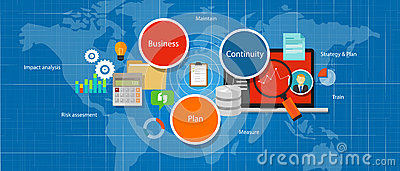 Business continuity plan management strategy assesment