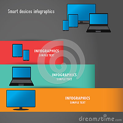 The smart gadgets, infographics