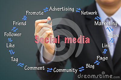 Businessman writing Social media concept. Can use for your busin