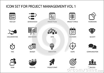 Project Management icon set. Various symbols for managing projects, such as task list, project plan, scope, quality