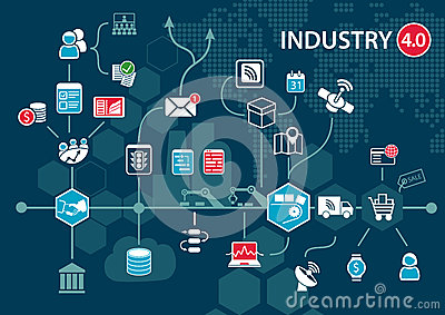 stock image of industry 4. 0 (industrial internet) concept and infographic. connected devices and objects with business automation flow