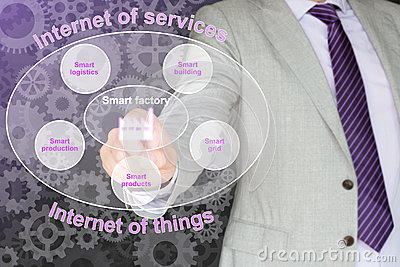 stock image of industry 4.0 and iot