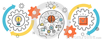 Thought process business startup idea mechanism into man brain