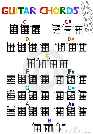 Guitar yellow guitar chords : Guitar : yellow guitar tabs Yellow Guitar Tabs and Yellow Guitar ...