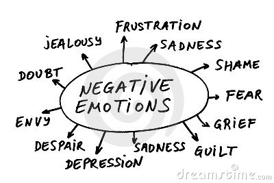 stock image of negative emotions abstract