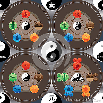Chinese five elements connect Chinese English seamless pattern