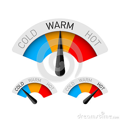 Cold, warm and hot temperature gauge