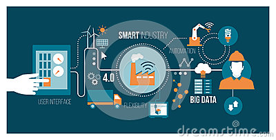 stock image of smart industry