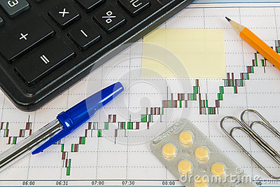 Financial chart on a white background with calculator, pills, pen, pencil and paper clips sticker copy space