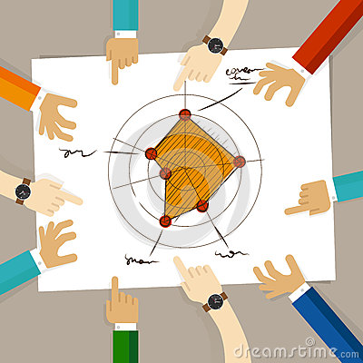 Radar chart performance strong aspects. hand drawing sketch analysis. team member together working discuss in a meeting