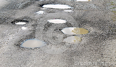 Potholes filled by water